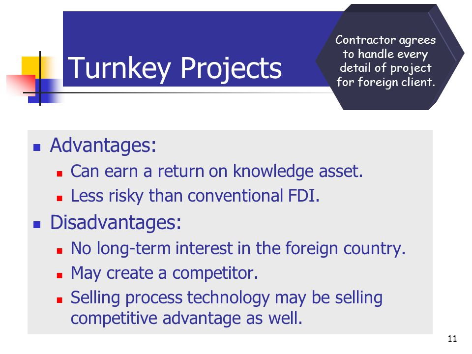 McGraw-Hill/Irwin © 2003 The McGraw-Hill Companies, Inc., All Rights Reserved. 14-11 11 Turnkey Projects Advantages: Can earn a return on knowledge as