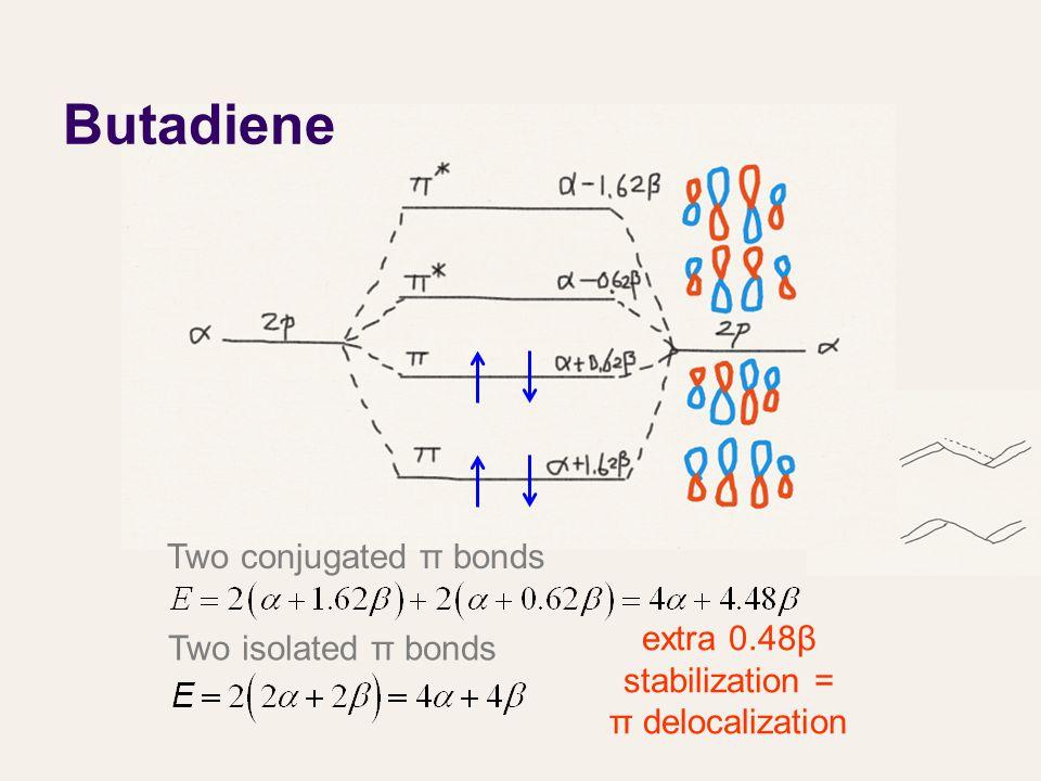 Butadiene Two conjugated π bonds Two isolated π bonds extra 0.48β stabilization = π delocalization