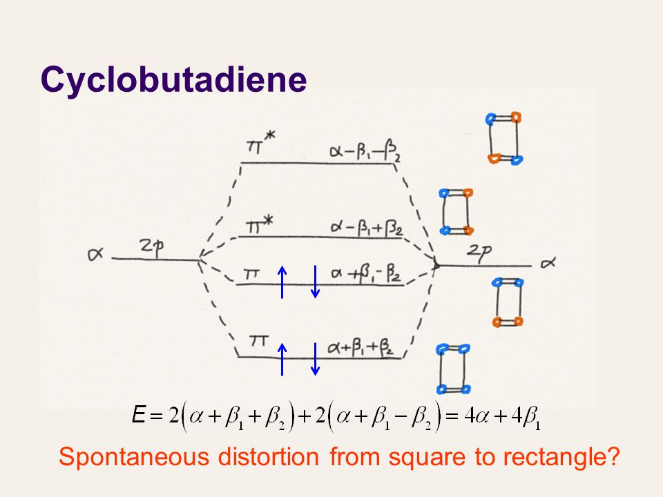 Cyclobutadiene Spontaneous distortion from square to rectangle?