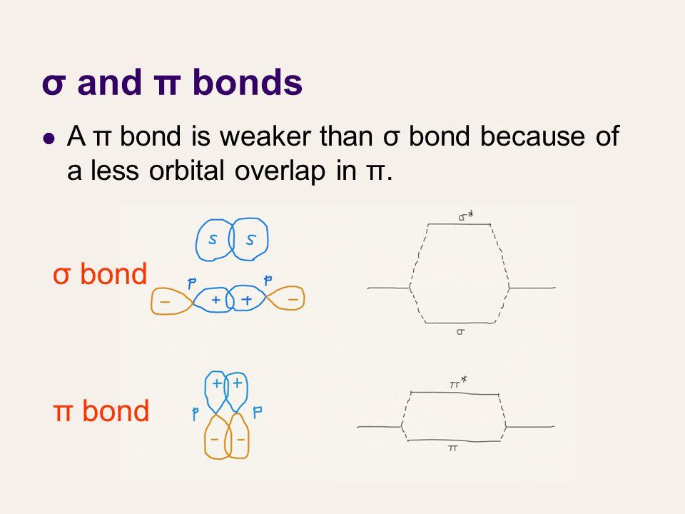 A π bond is weaker than σ bond because of a less orbital overlap in π. σ and π bonds σ bond π bond