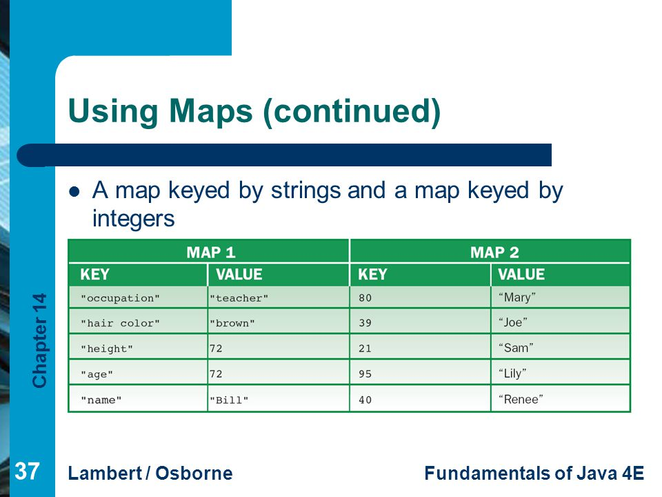 Chapter 14 Lambert / OsborneFundamentals of Java 4E Using Maps (continued) A map keyed by strings and a map keyed by integers 37