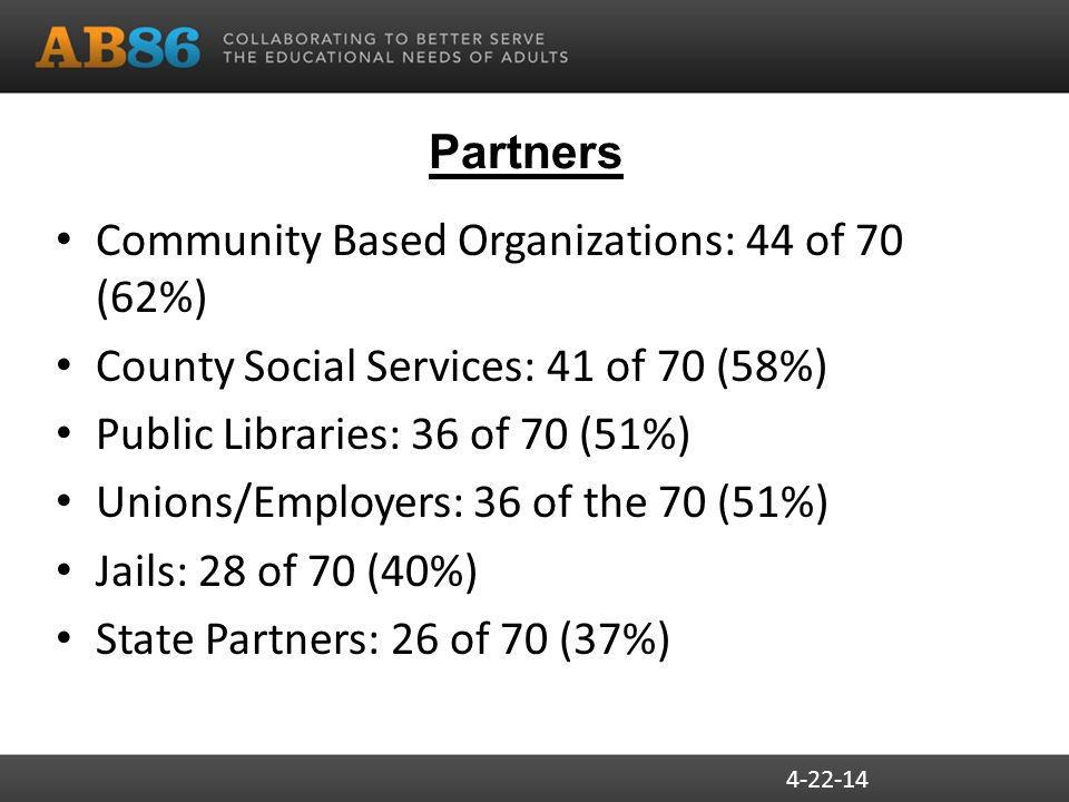 Partners Community Based Organizations: 44 of 70 (62%) County Social Services: 41 of 70 (58%) Public Libraries: 36 of 70 (51%) Unions/Employers: 36 of