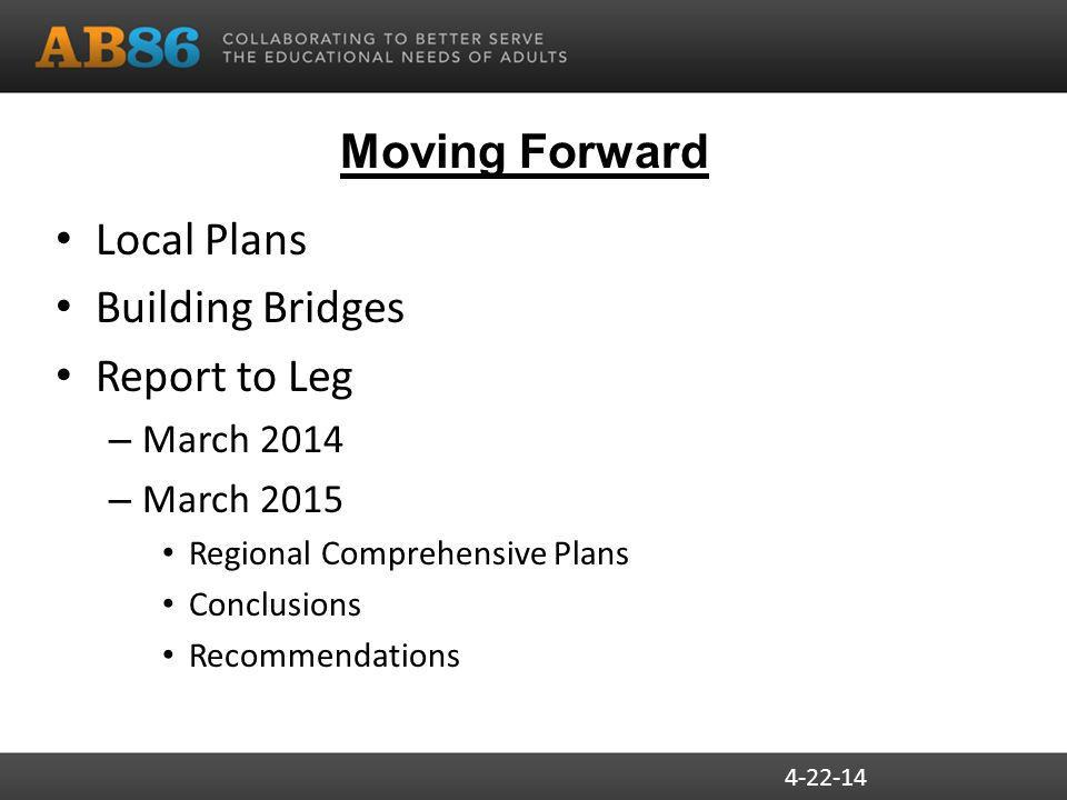 Moving Forward Local Plans Building Bridges Report to Leg – March 2014 – March 2015 Regional Comprehensive Plans Conclusions Recommendations 4-22-14