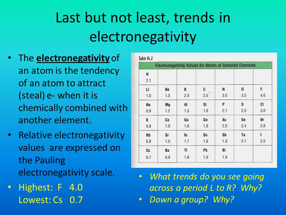 Last but not least, trends in electronegativity The electronegativity of an atom is the tendency of an atom to attract (steal) e- when it is chemically combined with another element.