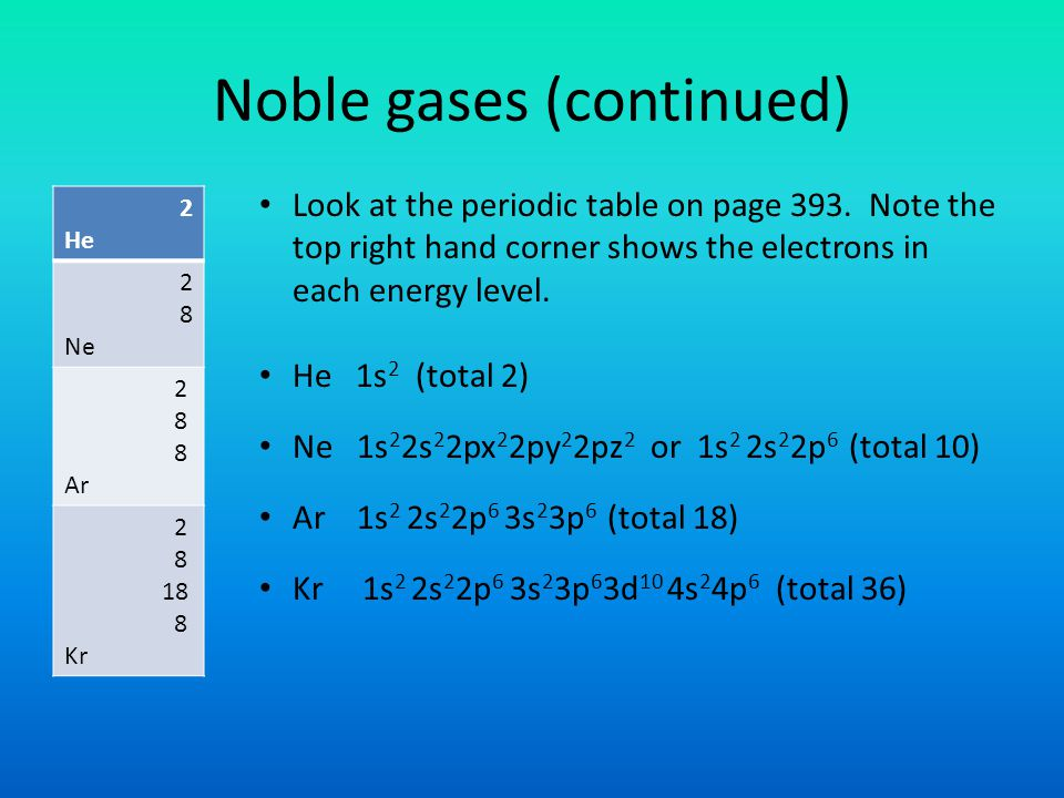 Noble gases (continued) 2 He 2 8 Ne 2 8 Ar 2 8 18 8 Kr Look at the periodic table on page 393.