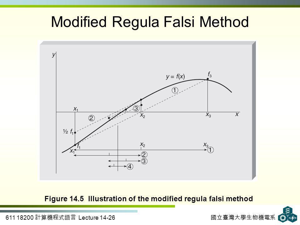 611 18200 計算機程式語言 Lecture 14-26 國立臺灣大學生物機電系 Figure 14.5 Illustration of the modified regula falsi method Modified Regula Falsi Method