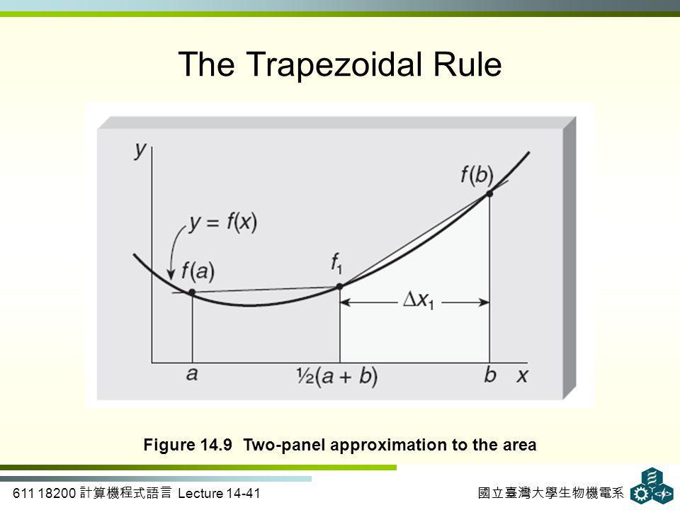611 18200 計算機程式語言 Lecture 14-41 國立臺灣大學生物機電系 The Trapezoidal Rule Figure 14.9 Two-panel approximation to the area