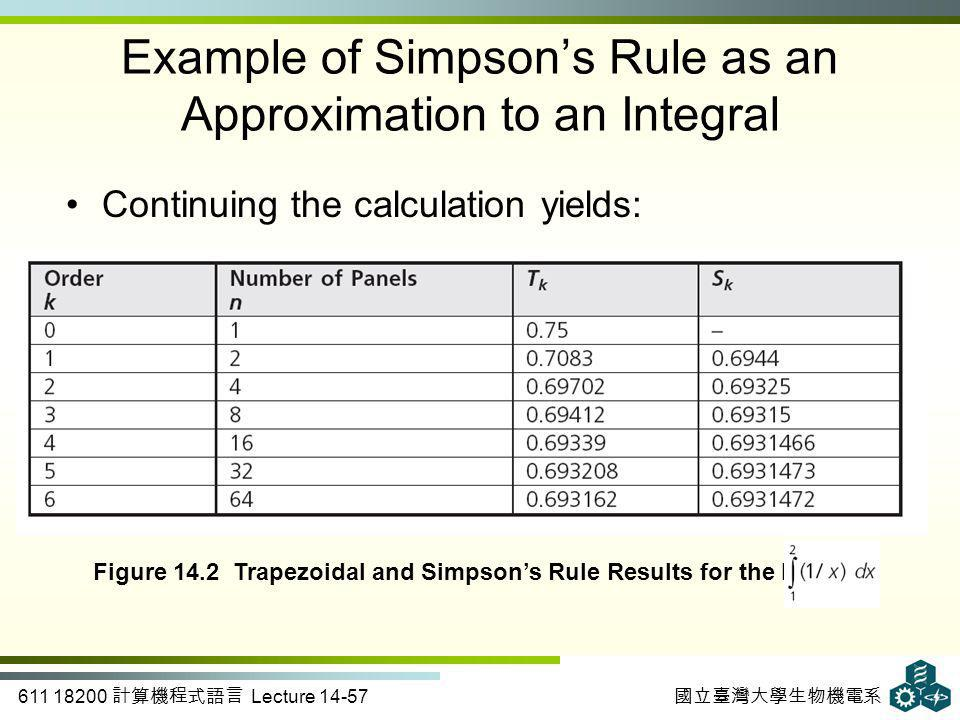 611 18200 計算機程式語言 Lecture 14-57 國立臺灣大學生物機電系 Continuing the calculation yields: Figure 14.2 Trapezoidal and Simpson's Rule Results for the Integral Example of Simpson's Rule as an Approximation to an Integral