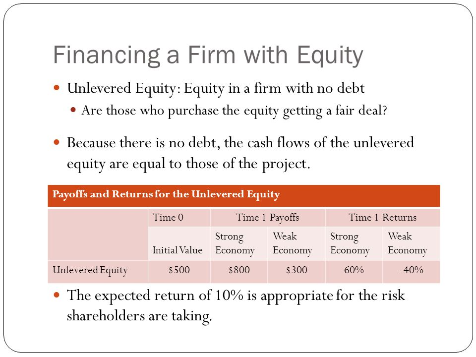 Financing a Firm with Equity Unlevered Equity: Equity in a firm with no debt Are those who purchase the equity getting a fair deal? Because there is n