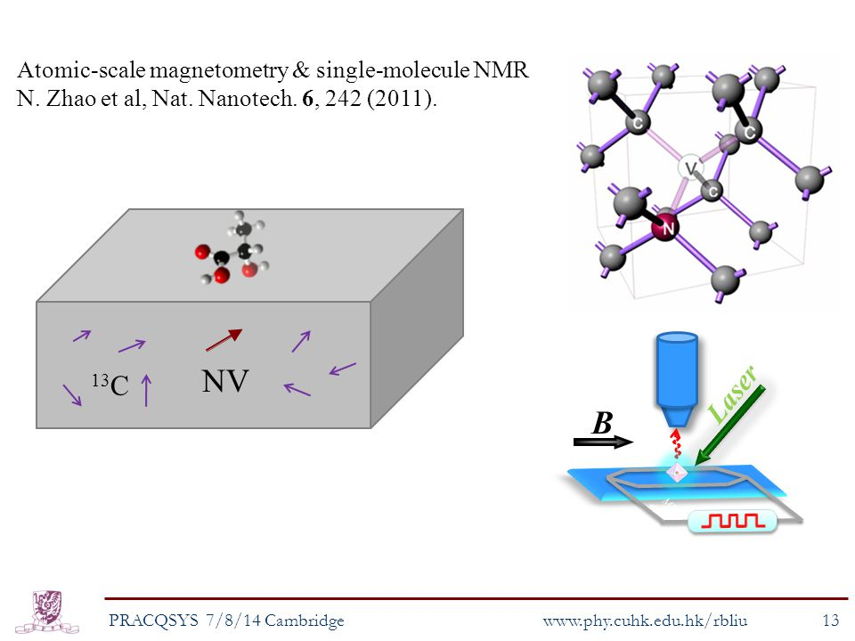 PRACQSYS 7/8/14 Cambridge13 www.phy.cuhk.edu.hk/rbliu NV 13 C Atomic-scale magnetometry & single-molecule NMR N.