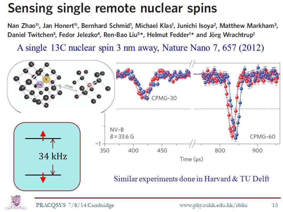 PRACQSYS 7/8/14 Cambridge www.phy.cuhk.edu.hk/rbliu 15 A single 13C nuclear spin 3 nm away, Nature Nano 7, 657 (2012) Similar experiments done in Harvard & TU Delft