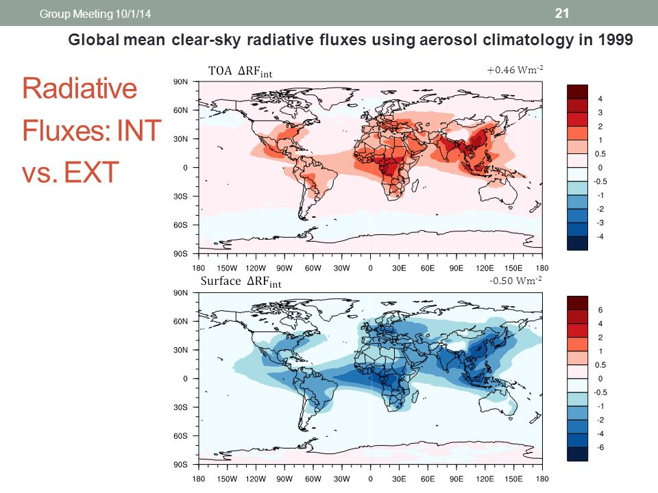 Radiative Fluxes: INT vs. EXT Global mean clear-sky radiative fluxes using aerosol climatology in 1999 -0.50 Wm -2 +0.46 Wm -2 21 Group Meeting 10/1/1