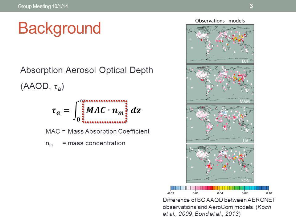 Background 3 Difference of BC AAOD between AERONET observations and AeroCom models. (Koch et al., 2009; Bond et al., 2013) Absorption Aerosol Optical