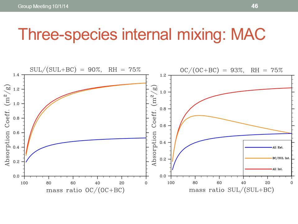 Three-species internal mixing: MAC 46 Group Meeting 10/1/14