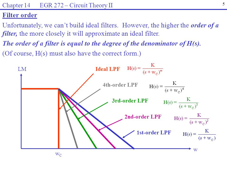 Parallel RLC Circuit (2 nd Order Circuit) Draw a parallel RLC circuit and find transfer functions for LPF, BPF, and HPF.