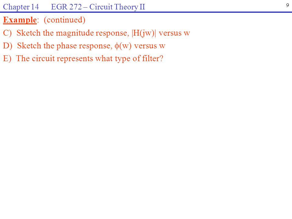 Example: A) Find H(s) = V(s)/I(s) B) Find H(jw) 10 Chapter 14 EGR 272 – Circuit Theory II