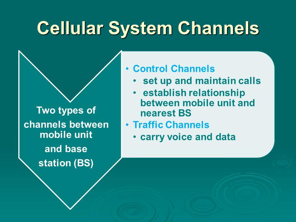 Cellular System Channels