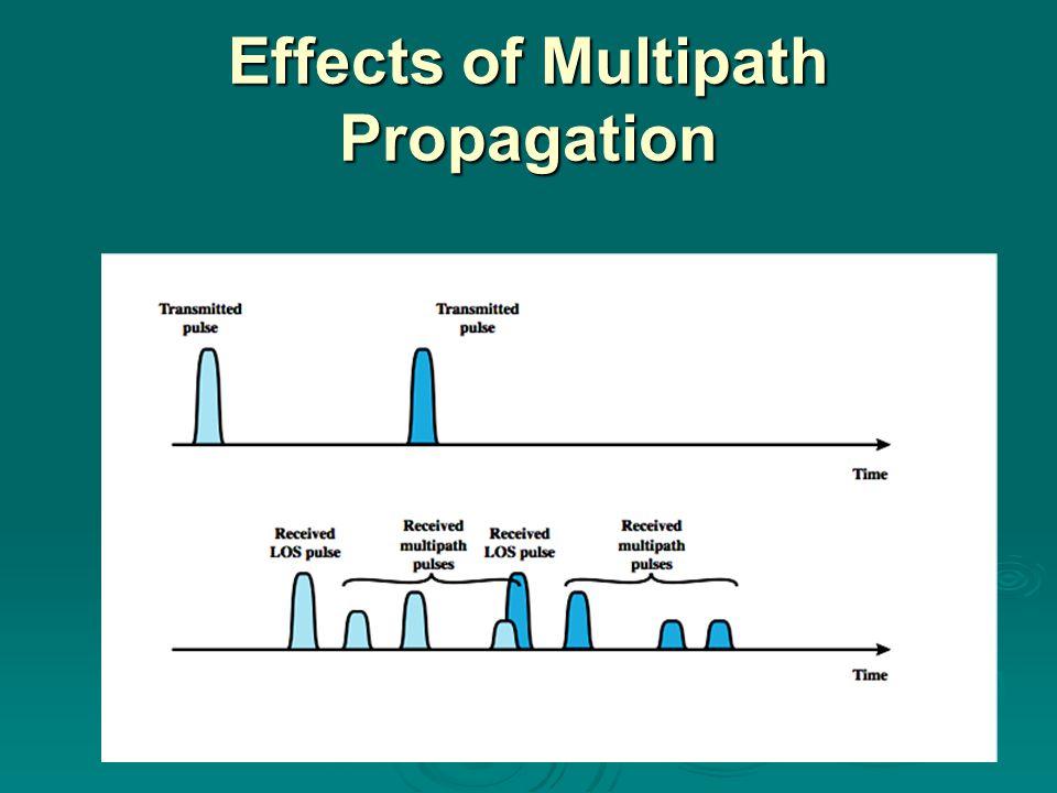 Effects of Multipath Propagation