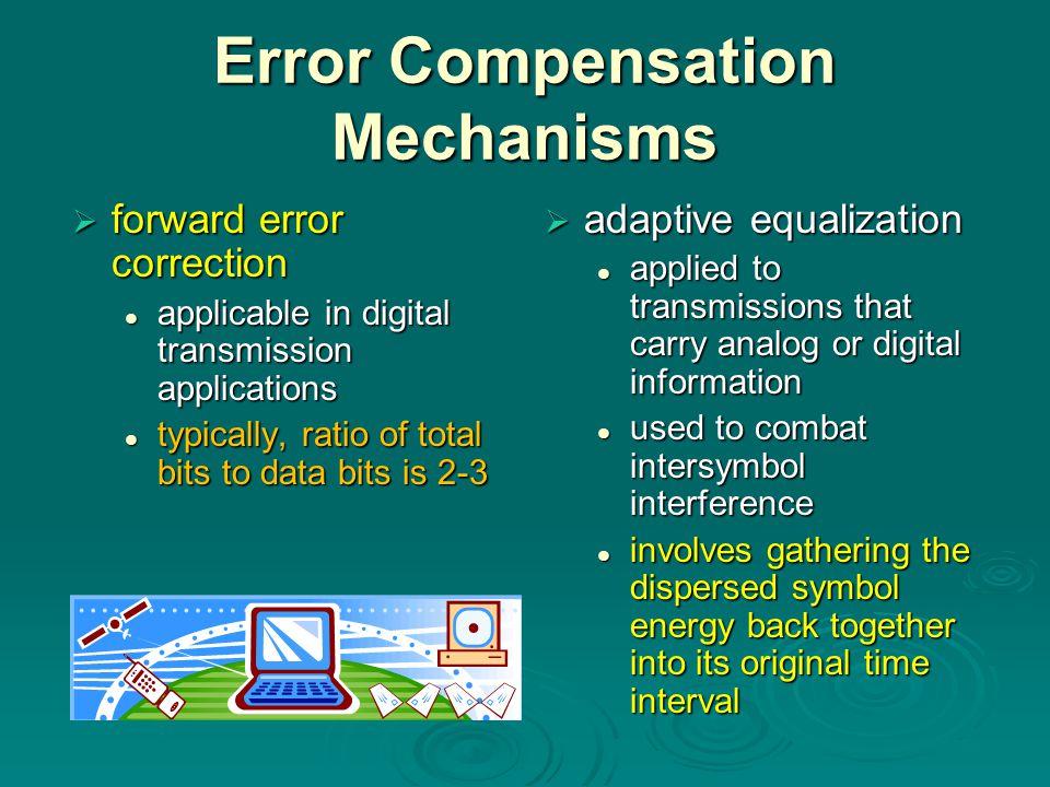 Error Compensation Mechanisms  forward error correction applicable in digital transmission applications applicable in digital transmission applicatio