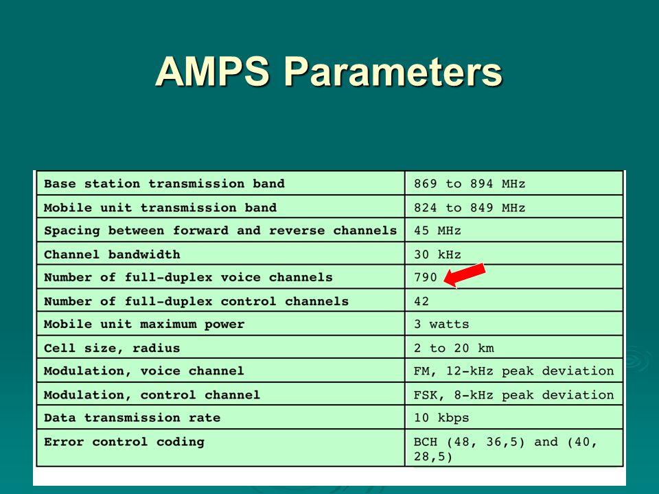 AMPS Parameters