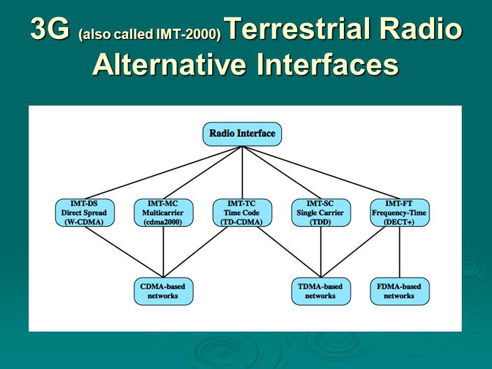 3G (also called IMT-2000) Terrestrial Radio Alternative Interfaces