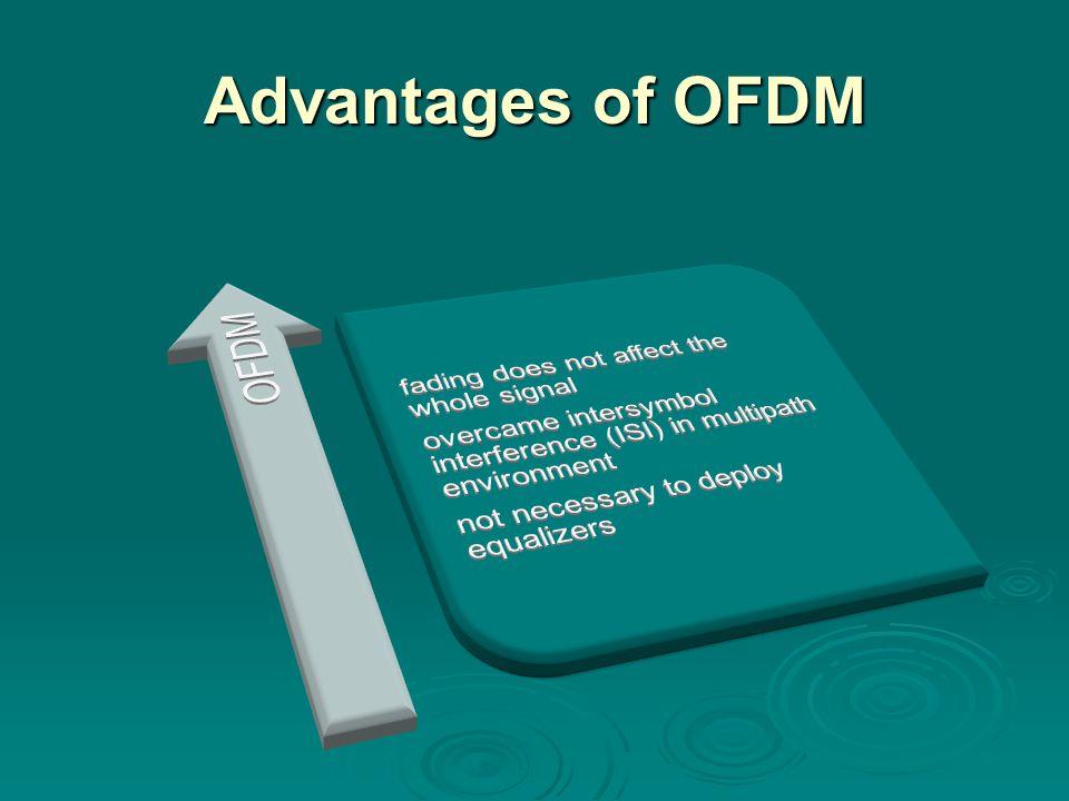 Advantages of OFDM