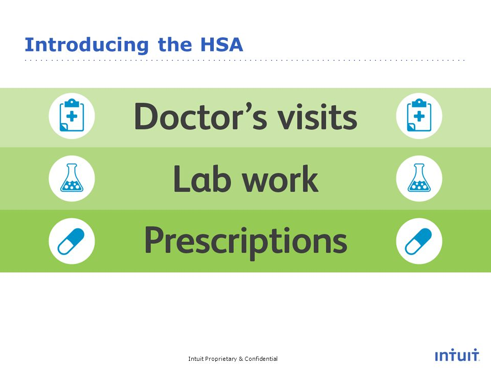 Intuit Proprietary & Confidential Introducing the HSA