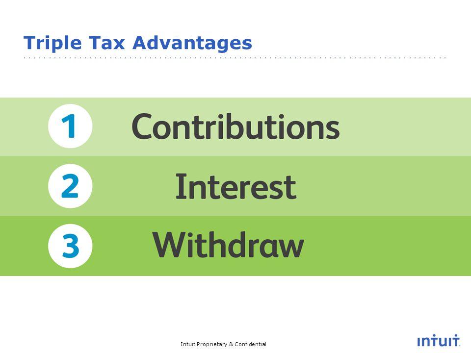 Intuit Proprietary & Confidential Triple Tax Advantages