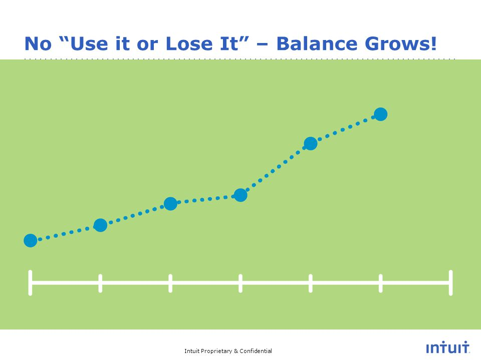 Intuit Proprietary & Confidential No Use it or Lose It – Balance Grows!
