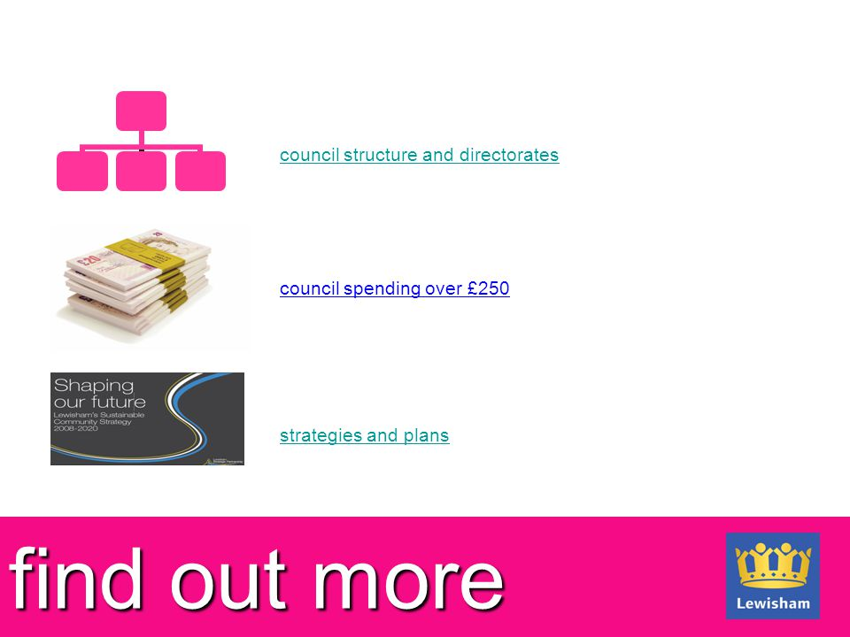 find out more council spending over £250 strategies and plans council structure and directorates