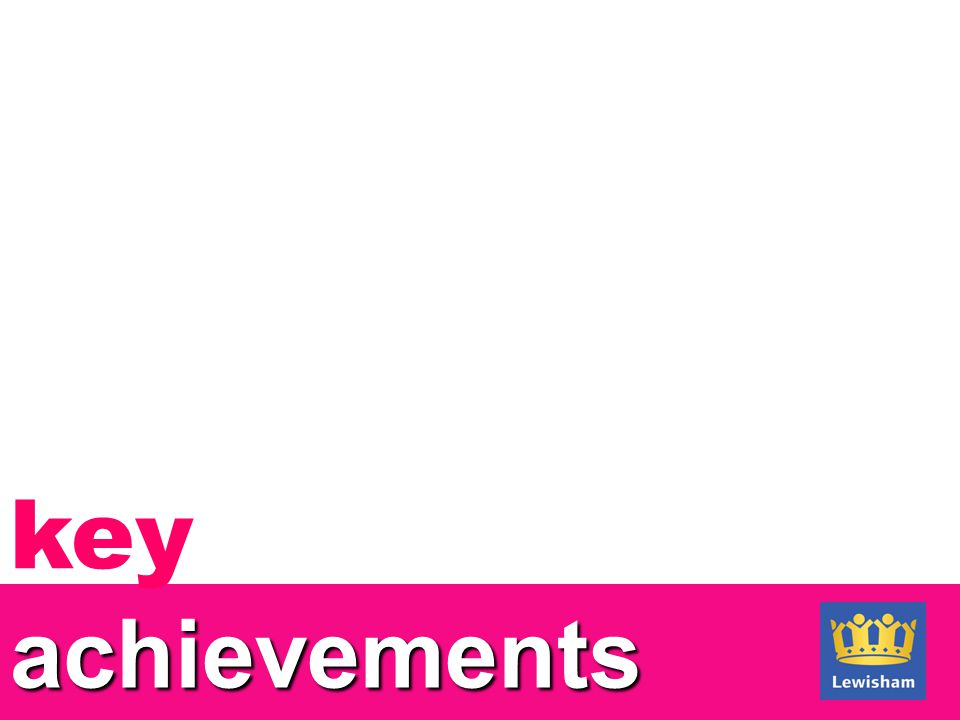achievements key