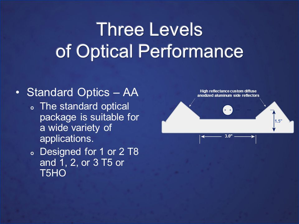 Standard Optics – AA o The standard optical package is suitable for a wide variety of applications. o Designed for 1 or 2 T8 and 1, 2, or 3 T5 or T5HO