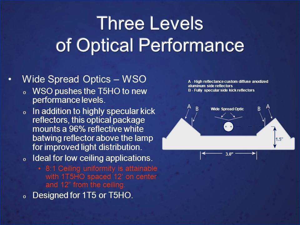 Wide Spread Optics – WSO o WSO pushes the T5HO to new performance levels. o In addition to highly specular kick reflectors, this optical package mount
