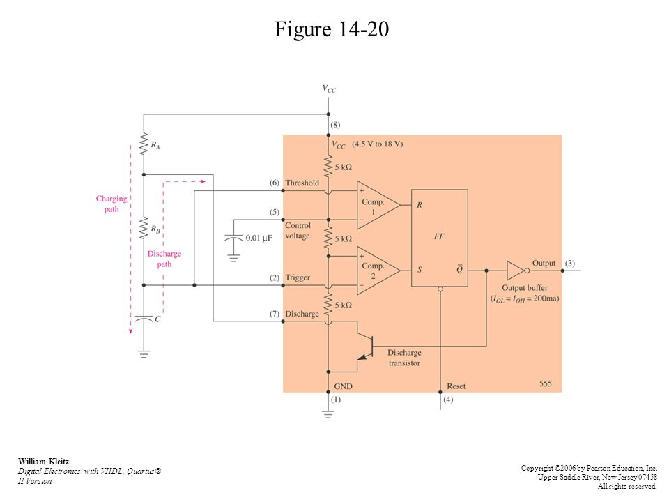 Figure 14-20 William Kleitz Digital Electronics with VHDL, Quartus® II Version Copyright ©2006 by Pearson Education, Inc. Upper Saddle River, New Jers