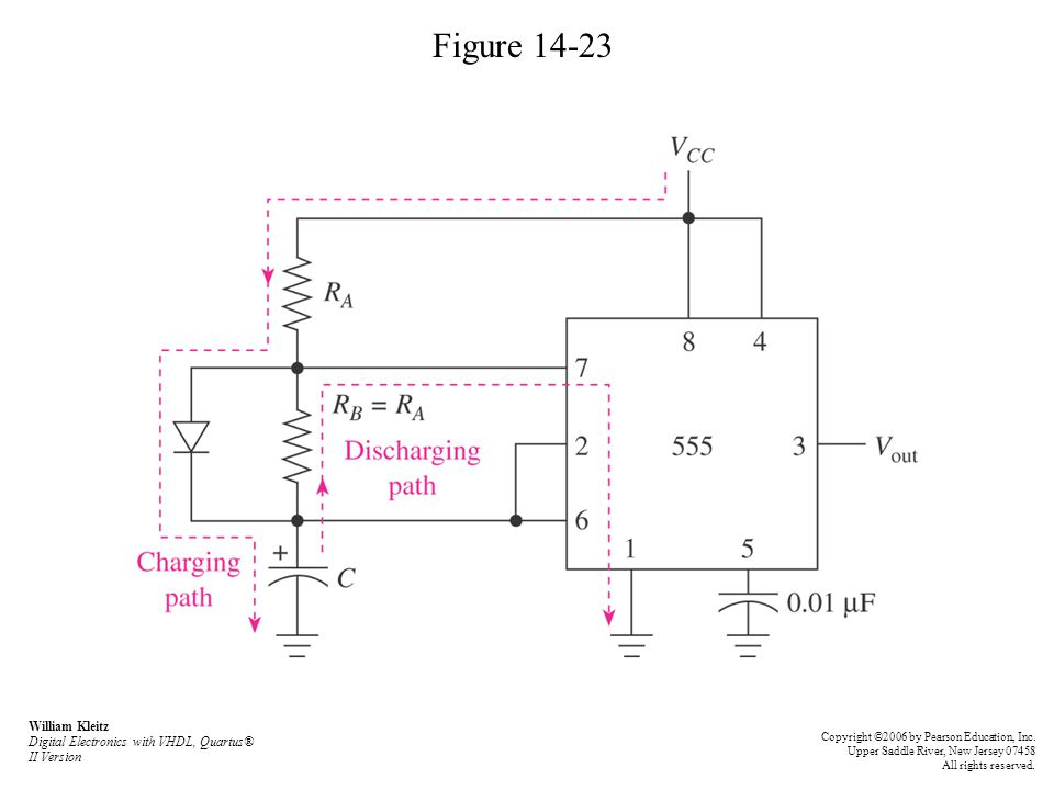 Figure 14-23 William Kleitz Digital Electronics with VHDL, Quartus® II Version Copyright ©2006 by Pearson Education, Inc. Upper Saddle River, New Jers