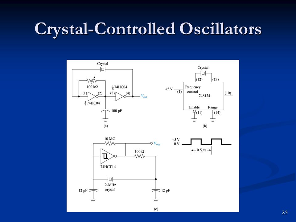 Crystal-Controlled Oscillators 25