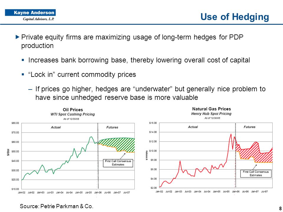 8 Use of Hedging  Private equity firms are maximizing usage of long-term hedges for PDP production  Increases bank borrowing base, thereby lowering