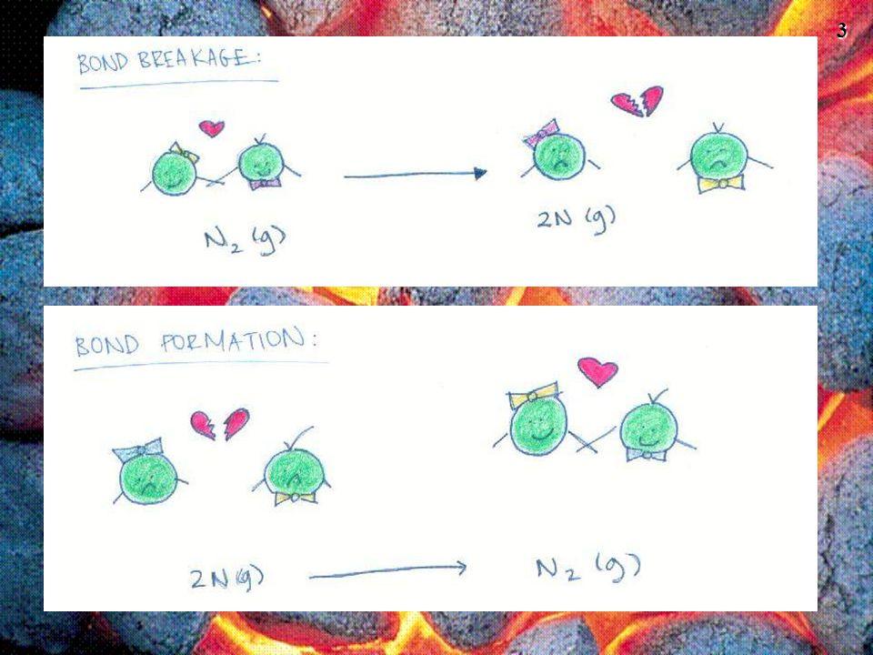 24 PRACTISE: Balancing Equations ____C 3 H 8 (g) + _____ O 2 (g) → ____CO 2 (g) + _____ H 2 O(g) ____B 4 H 10 (g) + _____ O 2 (g) → ___ B 2 O 3 (g) + _____ H 2 O(g)