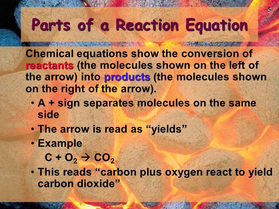 26 Balancing Equations Mg + HI → Mgl 2 + H 2 Ca(OH) 2 + HC l → CaC l 2 + H 2 O Na 3 PO 4 + Fe 2 O 3 → Na 2 O + FePO 4 C 4 H 8 + O 2 → CO 2 + H 2 O