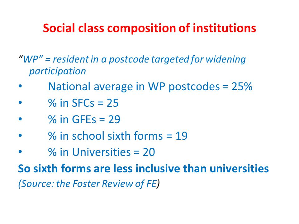 "Social class composition of institutions ""WP"" = resident in a postcode targeted for widening participation National average in WP postcodes = 25% % in"