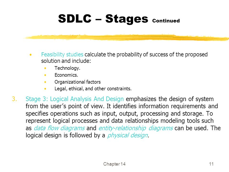 Chapter 1411 SDLC – Stages Continued Feasibility studies calculate the probability of success of the proposed solution and include: Technology.