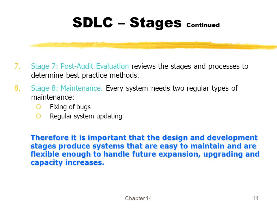 Chapter 1414 SDLC – Stages Continued 7.Stage 7: Post-Audit Evaluation reviews the stages and processes to determine best practice methods.