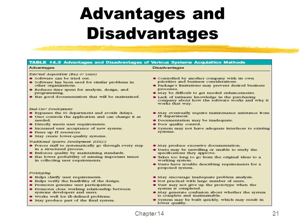 Chapter 1421 Advantages and Disadvantages