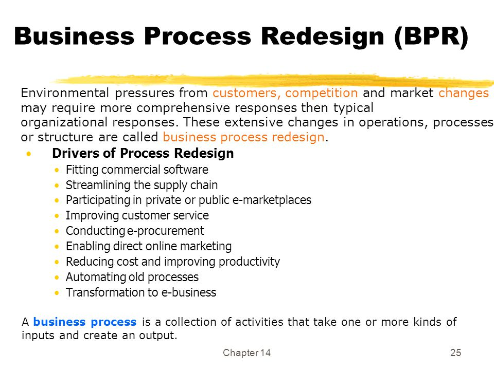 Chapter 1425 Business Process Redesign (BPR) Drivers of Process Redesign Fitting commercial software Streamlining the supply chain Participating in private or public e-marketplaces Improving customer service Conducting e-procurement Enabling direct online marketing Reducing cost and improving productivity Automating old processes Transformation to e-business Environmental pressures from customers, competition and market changes may require more comprehensive responses then typical organizational responses.