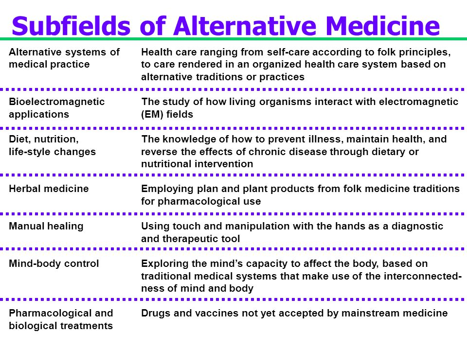 Alternative systems of medical practice Bioelectromagnetic applications Diet, nutrition, life-style changes Herbal medicine Manual healing Mind-body c