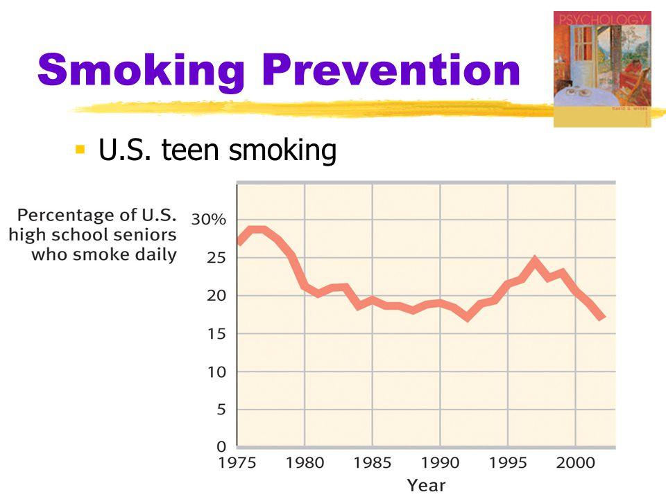 Smoking Prevention  U.S. teen smoking