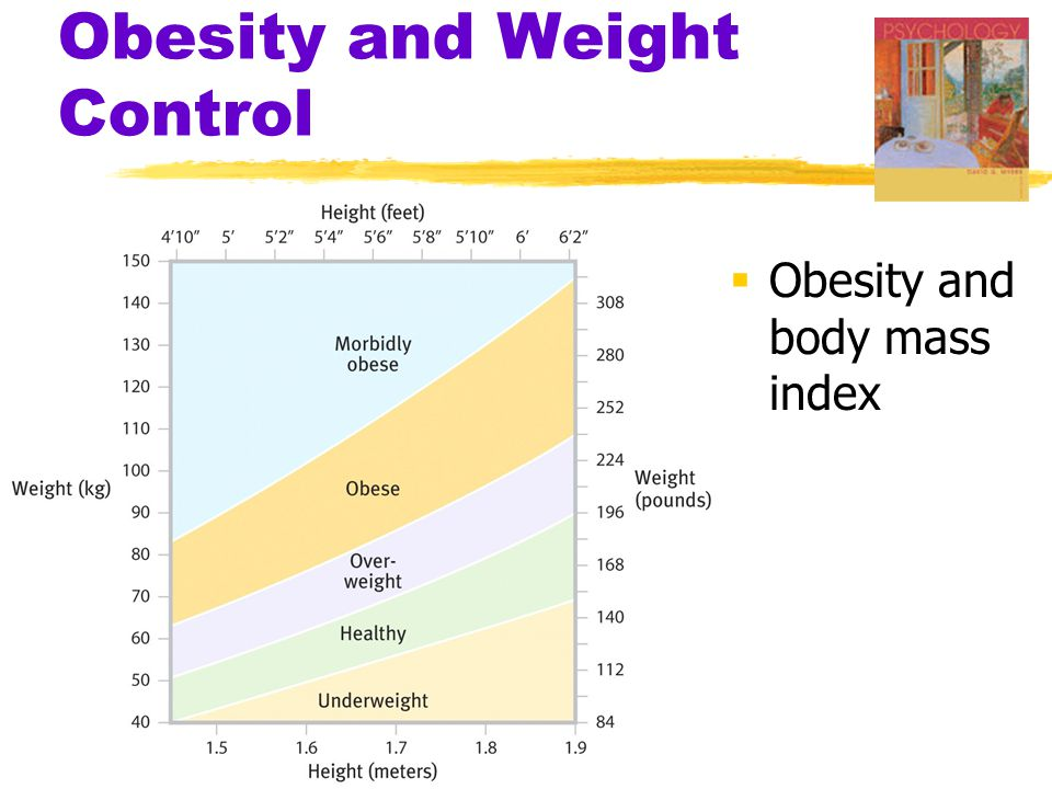 Obesity and Weight Control  Obesity and body mass index