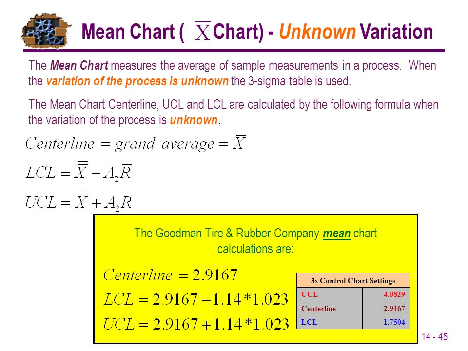 14 - 45 Mean Chart ( Chart) - Unknown Variation The Mean Chart measures the average of sample measurements in a process. When the variation of the pro