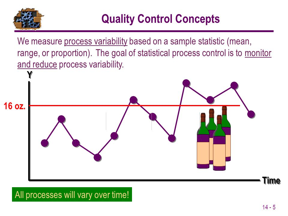 14 - 5 We measure process variability based on a sample statistic (mean, range, or proportion). The goal of statistical process control is to monitor