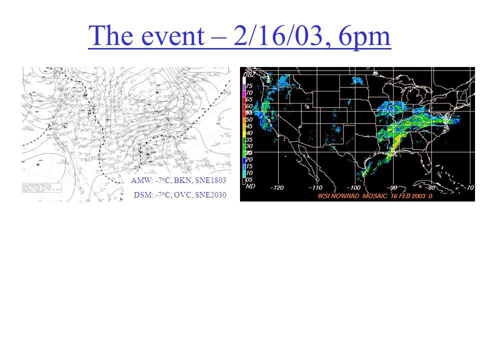 The event – 2/16/03, 6pm AMW: -7 o C, BKN, SNE1803 DSM: -7 o C, OVC, SNE2030 +
